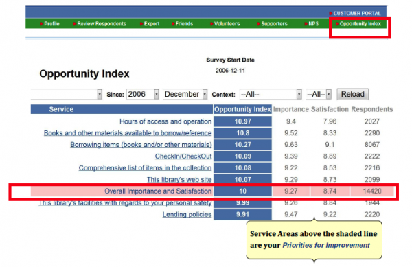 Opportunity Index Ranking Report.png